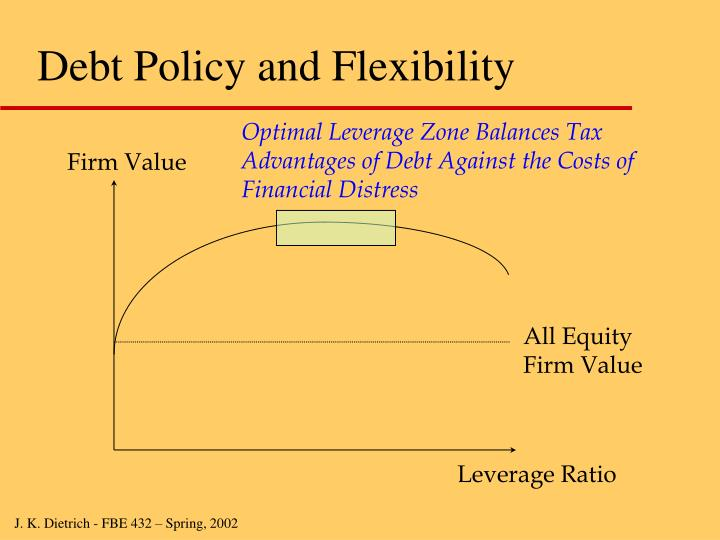 Debt Policy and Flexibility