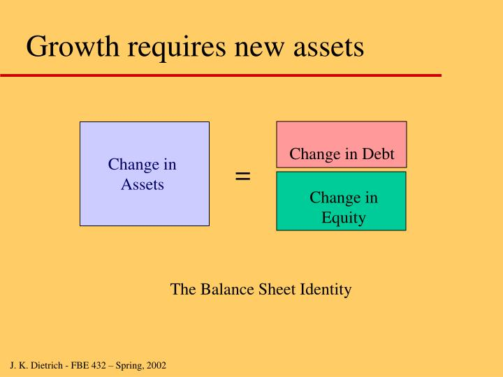 Change in Assets