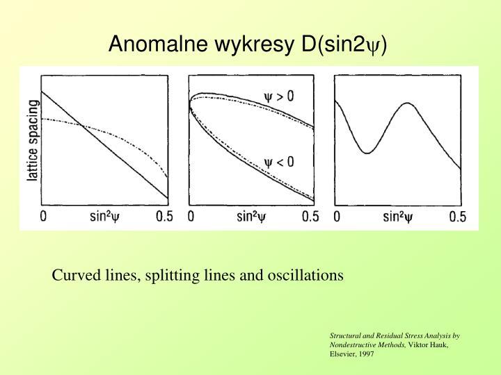 Anomalne wykresy D(sin2