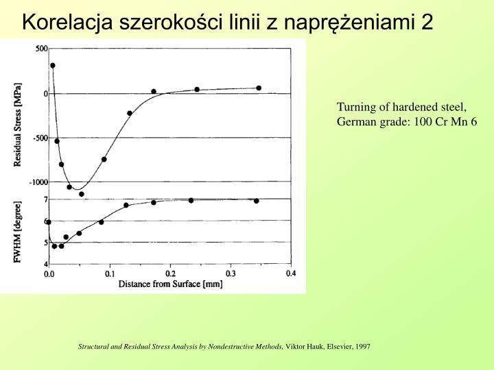 Korelacja szerokości linii z naprężeniami 2