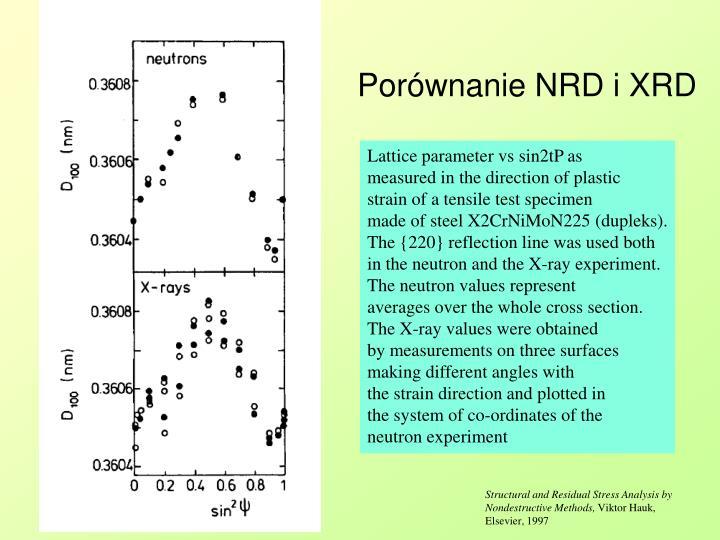 Porównanie NRD i XRD