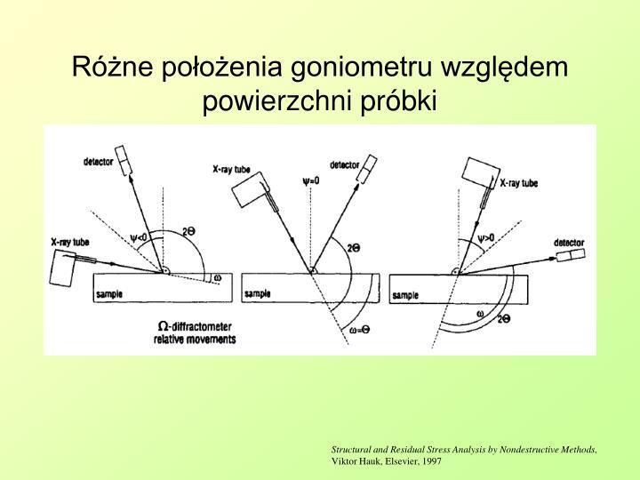 Różne położenia goniometru względem powierzchni próbki
