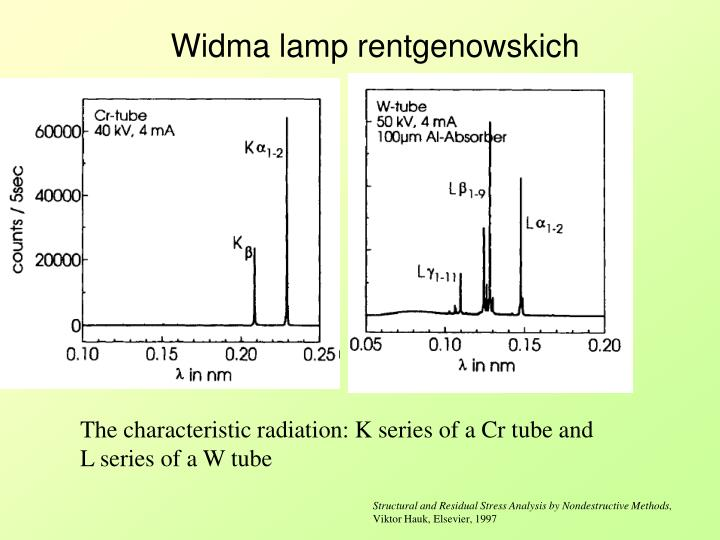 Widma lamp rentgenowskich
