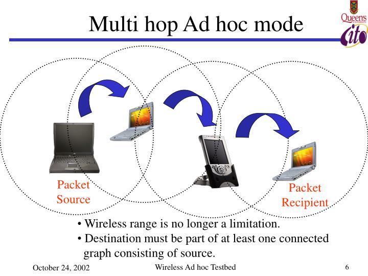 Multi hop Ad hoc mode