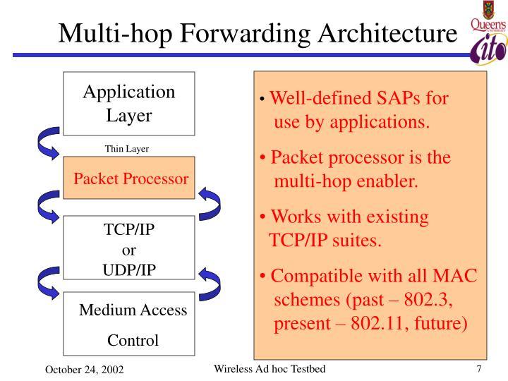 Multi-hop Forwarding Architecture