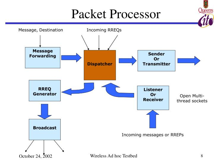 Packet Processor