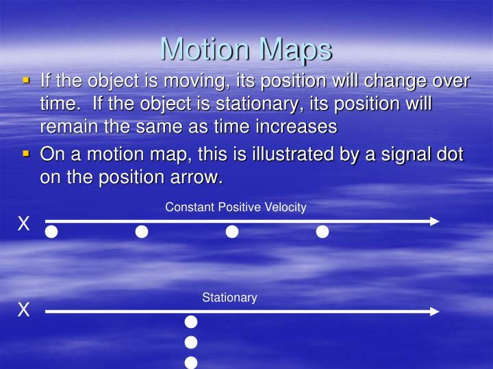 Motion Maps