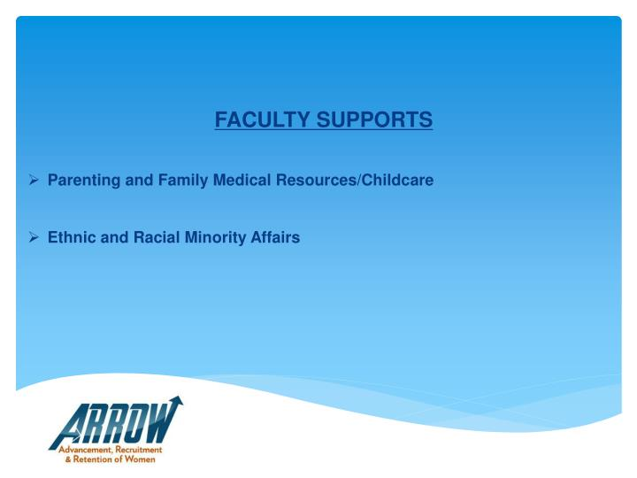 FACULTY SUPPORTS
