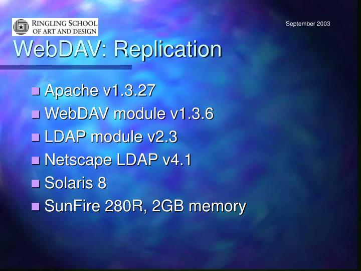 WebDAV: Replication