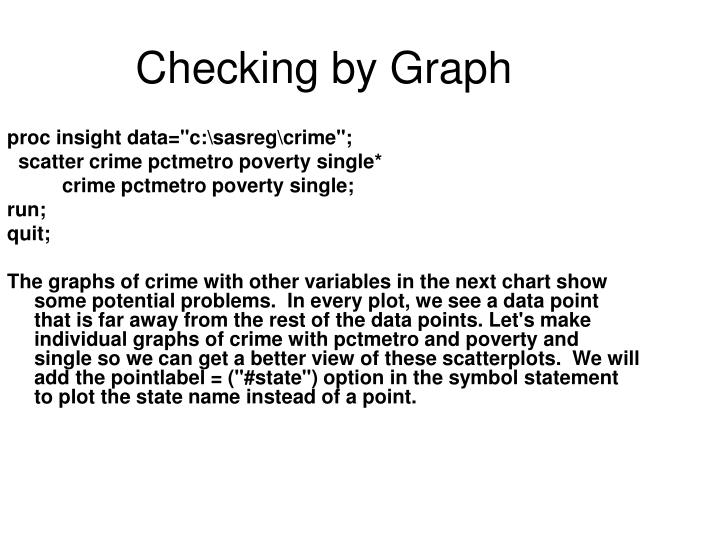 Checking by Graph