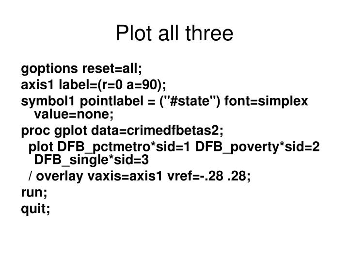 Plot all three