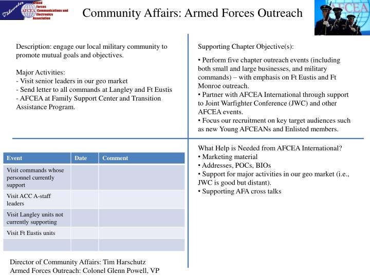 community affairs armed forces outreach n.