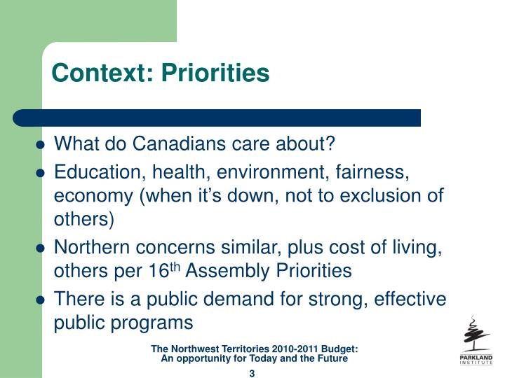 Context priorities