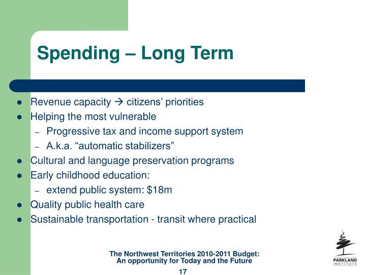 Spending – Long Term