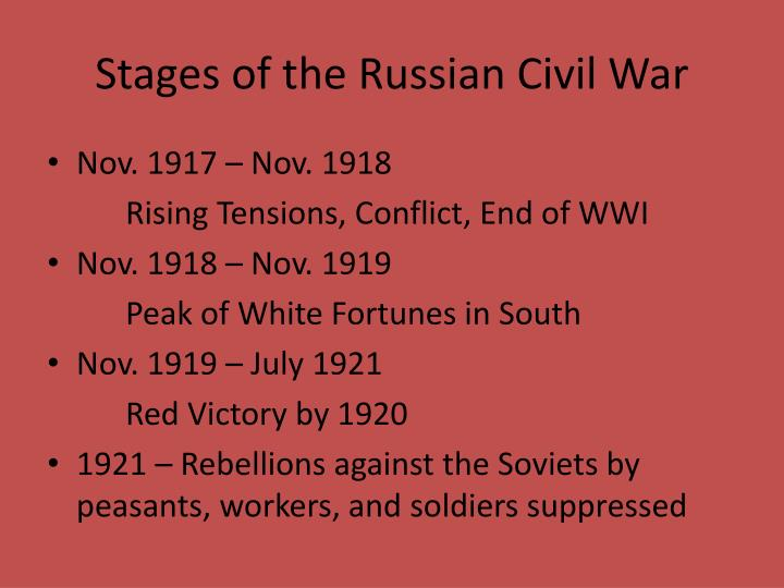 Stages of the Russian Civil War