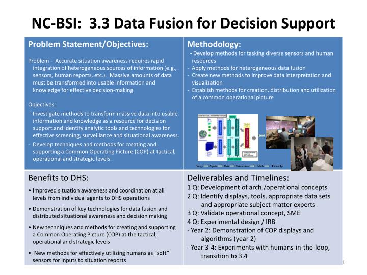 nc bsi 3 3 data fusion for decision support n.