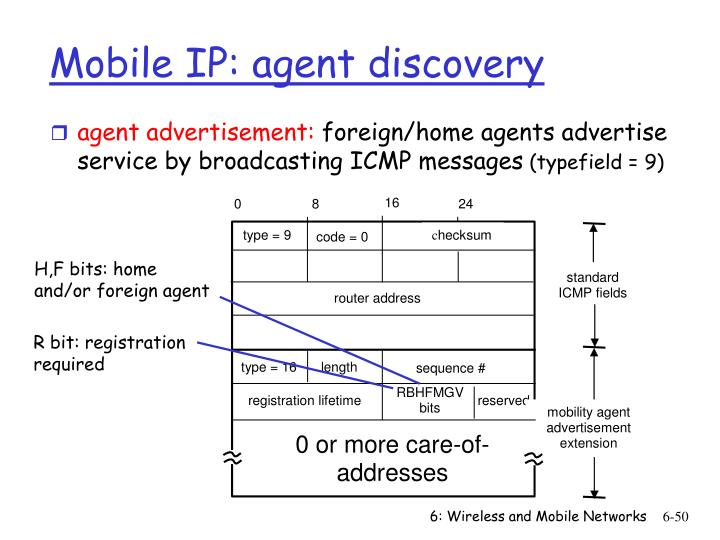Mobile IP: agent discovery