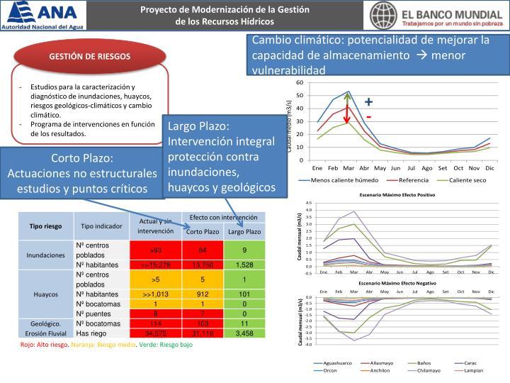 Cambio climático: potencialidad de mejorar la capacidad de almacenamiento