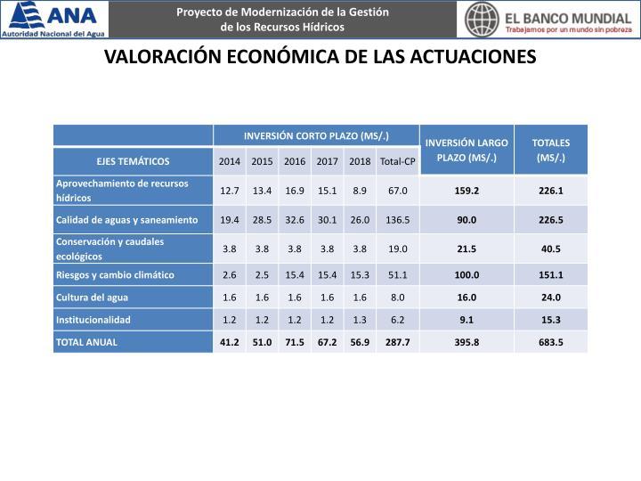valoración económica de las actuaciones