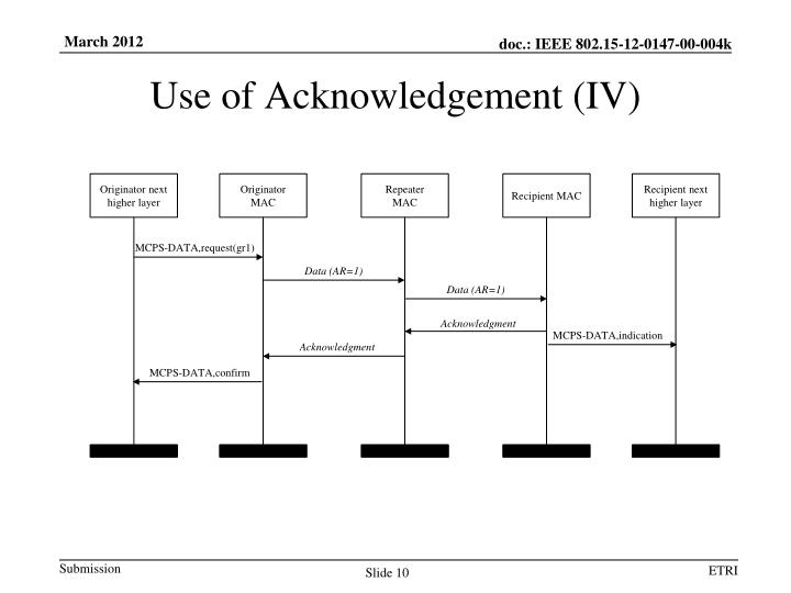 Use of Acknowledgement (IV)