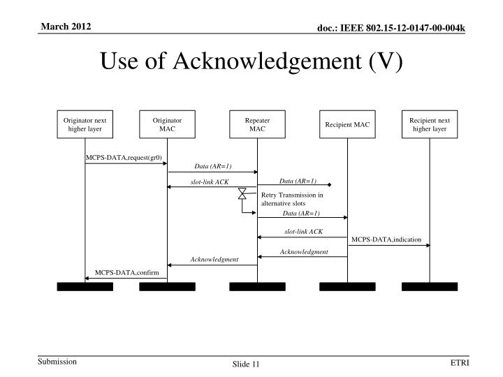 Use of Acknowledgement (V)