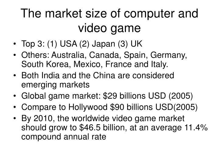 The market size of computer and video game