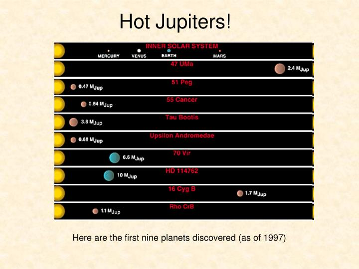 Hot Jupiters!