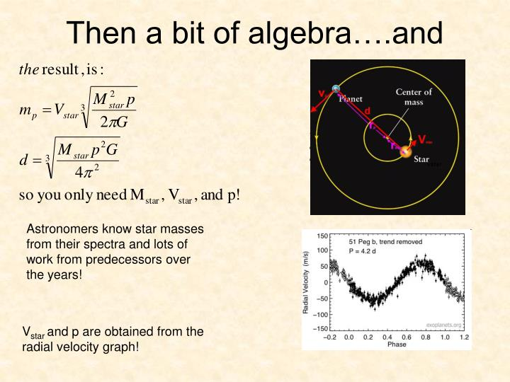 Then a bit of algebra….and