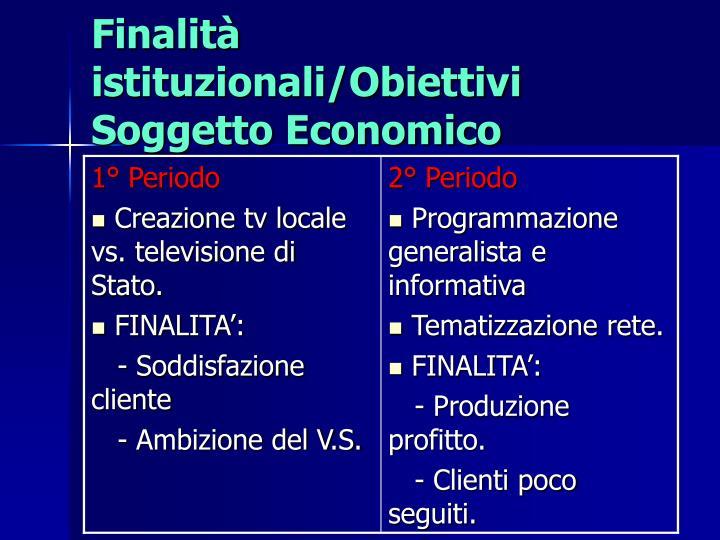 Finalità istituzionali/Obiettivi Soggetto Economico