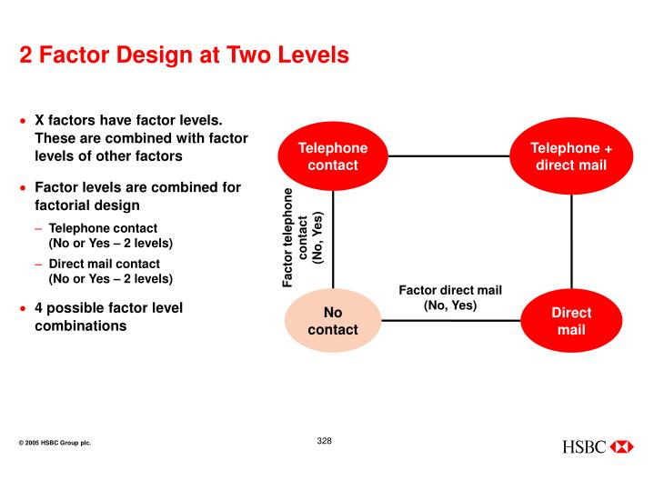2 Factor Design at Two Levels