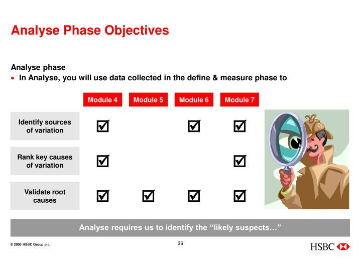 Analyse Phase Objectives