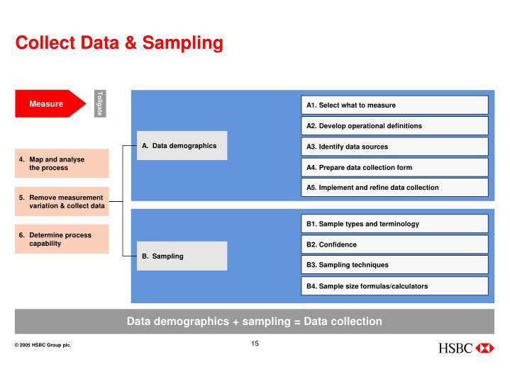 Collect Data & Sampling