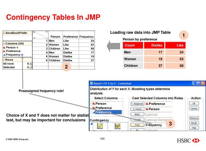 Loading raw data into JMP Table
