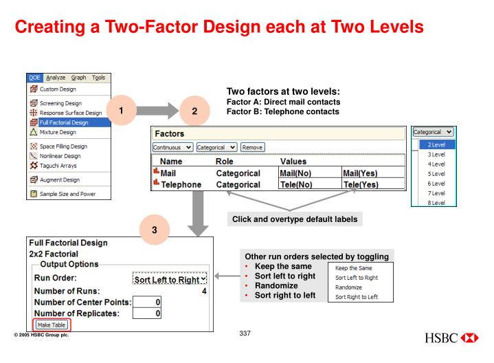 Two factors at two levels: