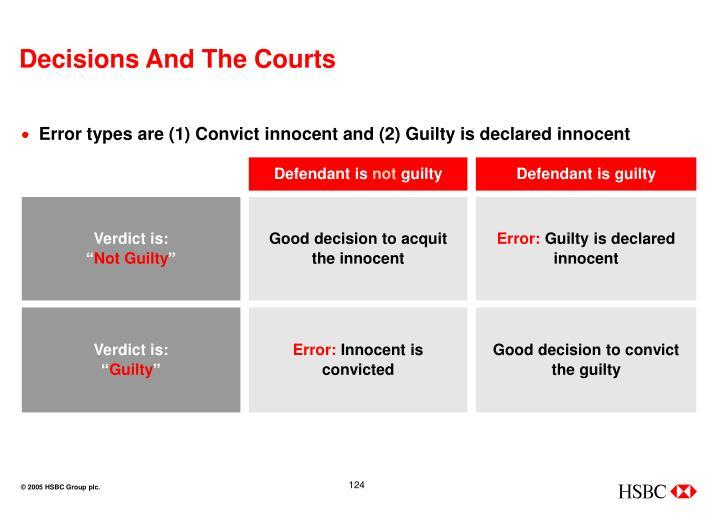 Defendant is