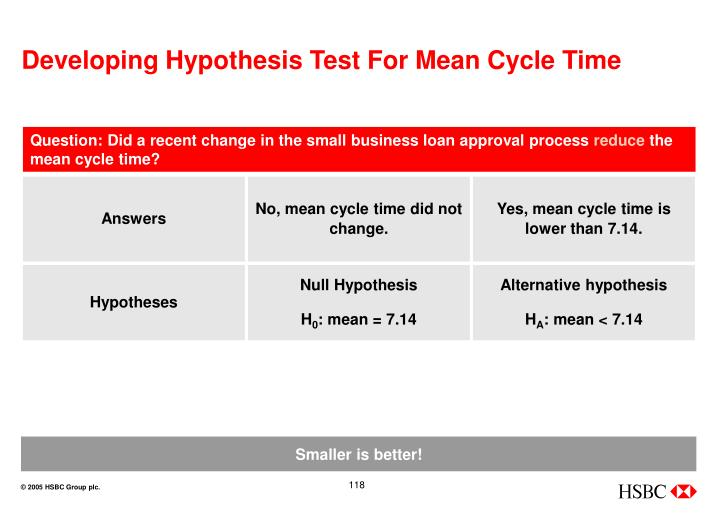Developing Hypothesis Test For Mean Cycle Time