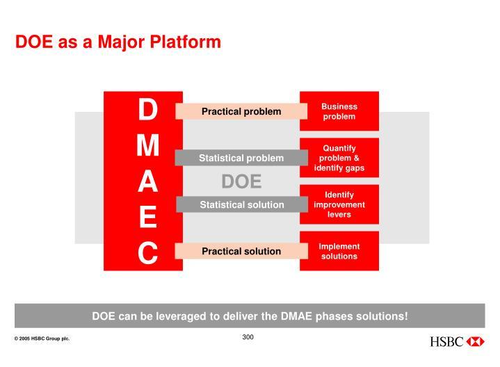 DOE as a Major Platform