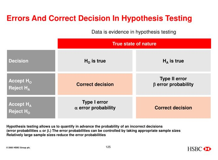 Errors And Correct Decision In Hypothesis Testing