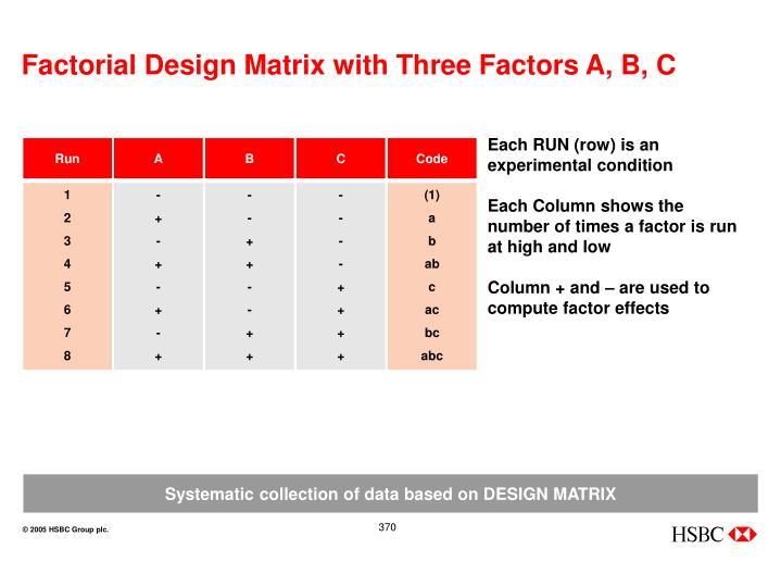 Factorial Design Matrix with Three Factors A, B, C