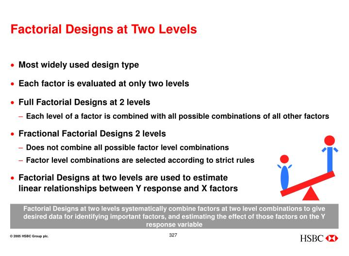 Factorial Designs at Two Levels