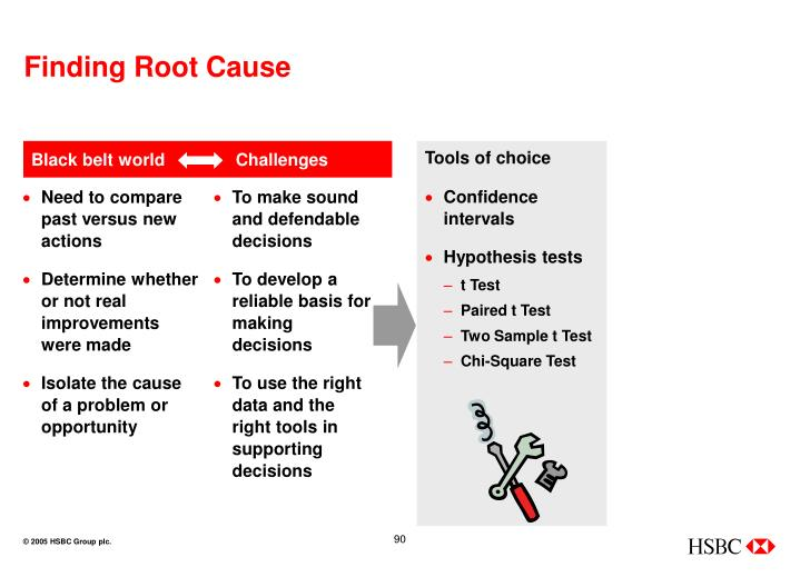 Finding Root Cause
