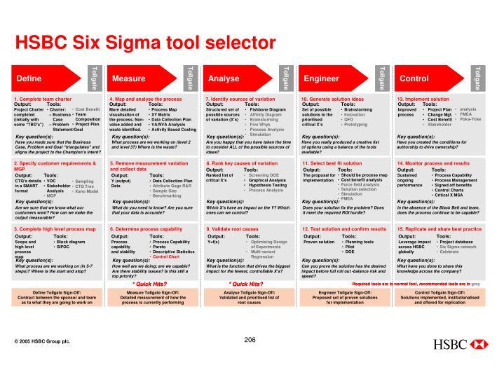 HSBC Six Sigma tool selector