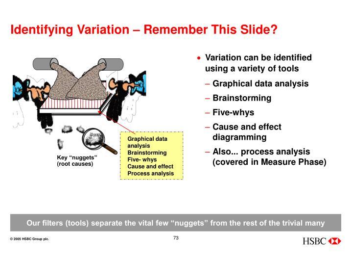 Graphical data analysis