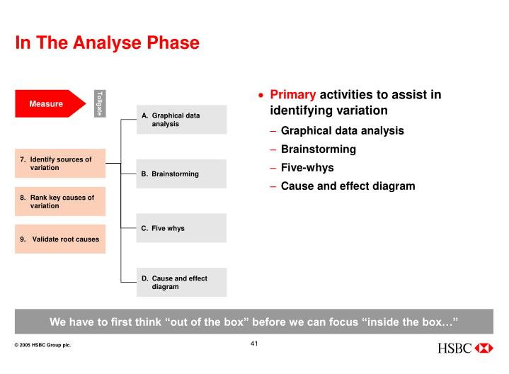 In The Analyse Phase