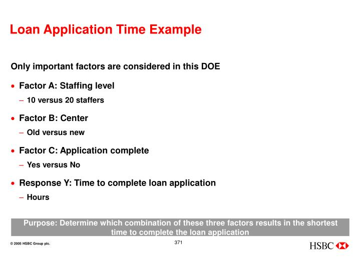 Loan Application Time Example