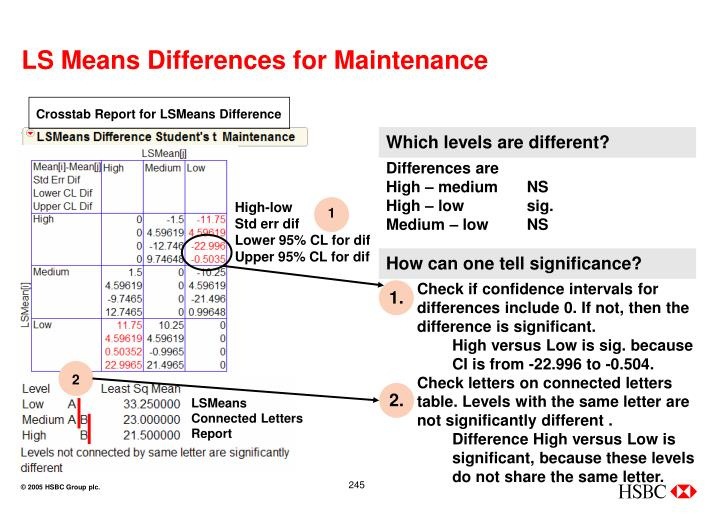Crosstab Report for LSMeans Difference