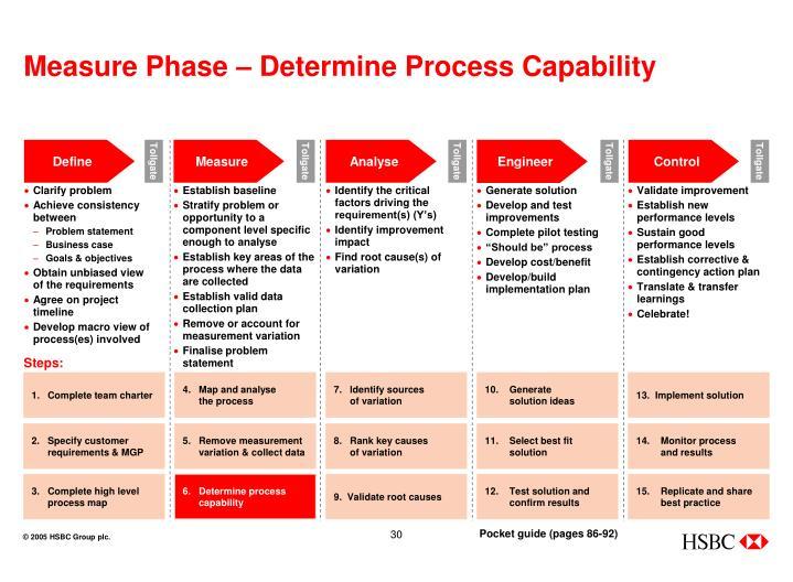 Measure Phase – Determine Process Capability