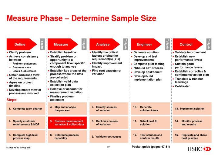 Measure Phase – Determine Sample Size