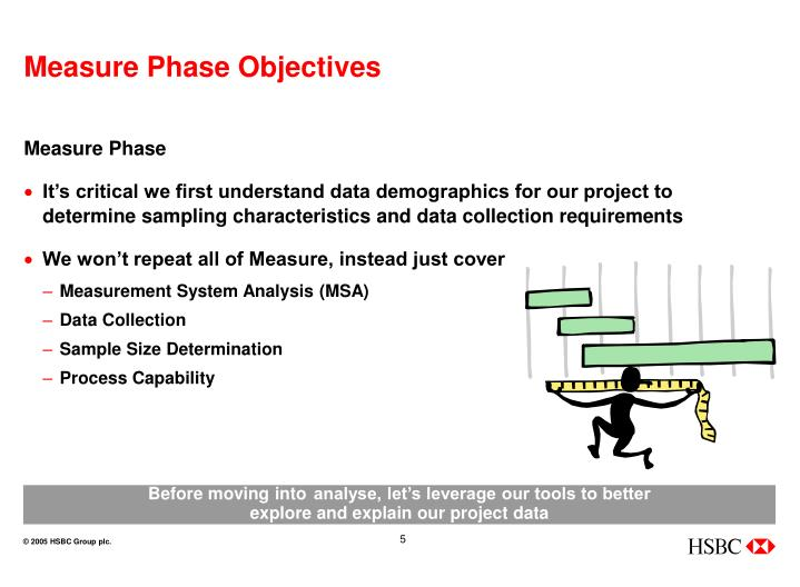 Measure Phase Objectives