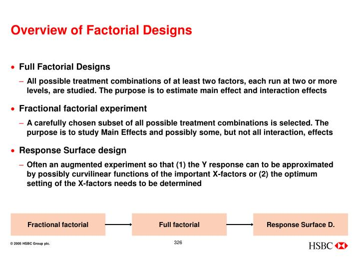 Overview of Factorial Designs